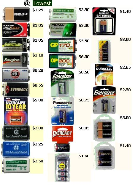 9 Volt Batteries Cheap