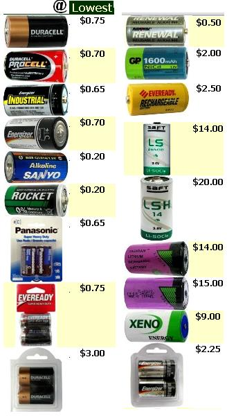 C Size Batteries Cheap